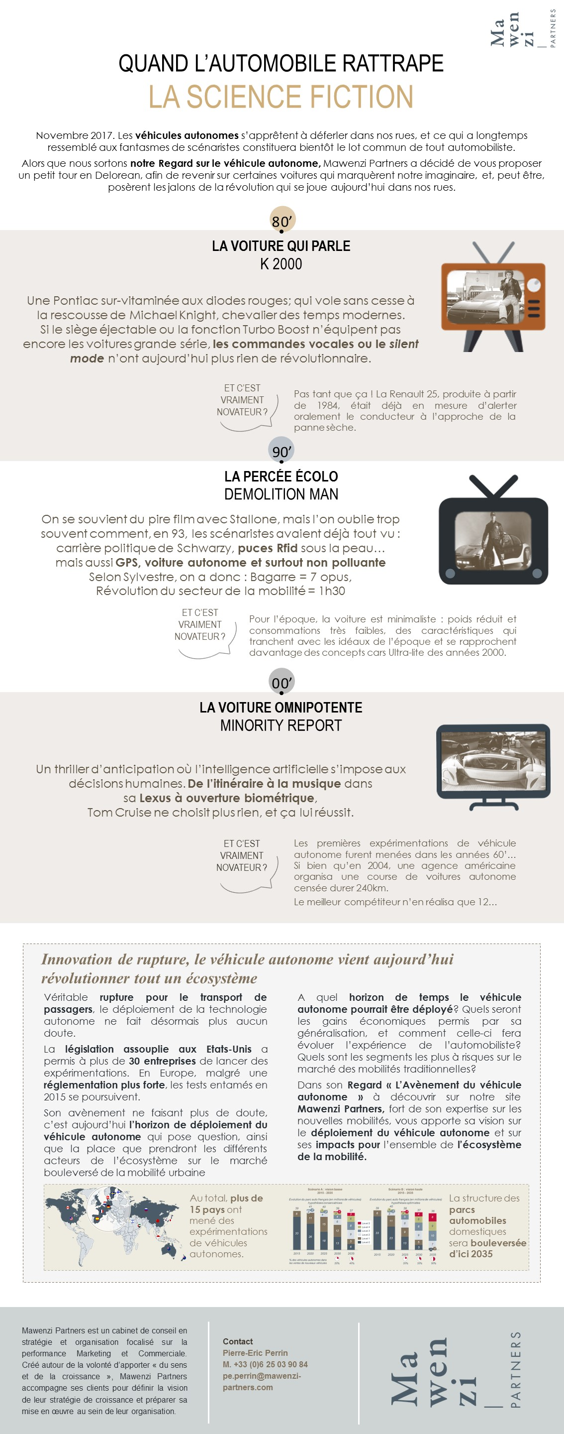 Infographie VoitureAutonome MawenziParners
